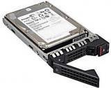 Lenovo ThinkServer 0C19502 1TB SATA Hard Drives
