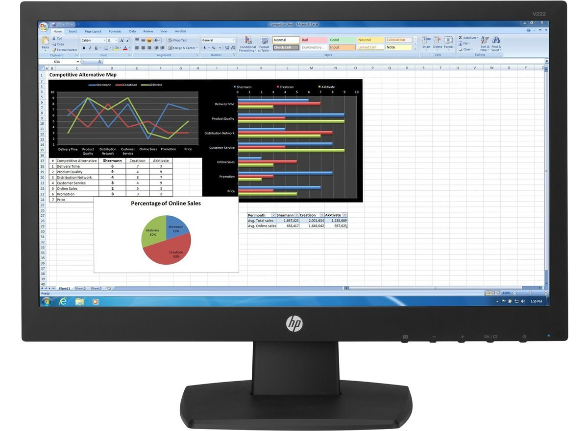 HP V222 M1T37AA 21.5inch LED Monitor