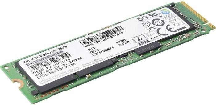 Lenovo ThinkPad 4XB0H30212 512GB Solid State Drive